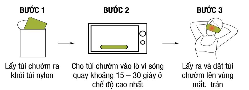 cach su dung tui chuom mat